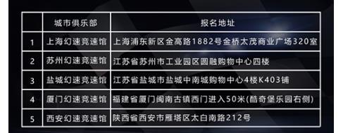 2017幻速(中国)赛车模拟器锦标赛(SRSC)冬季联赛即将开赛