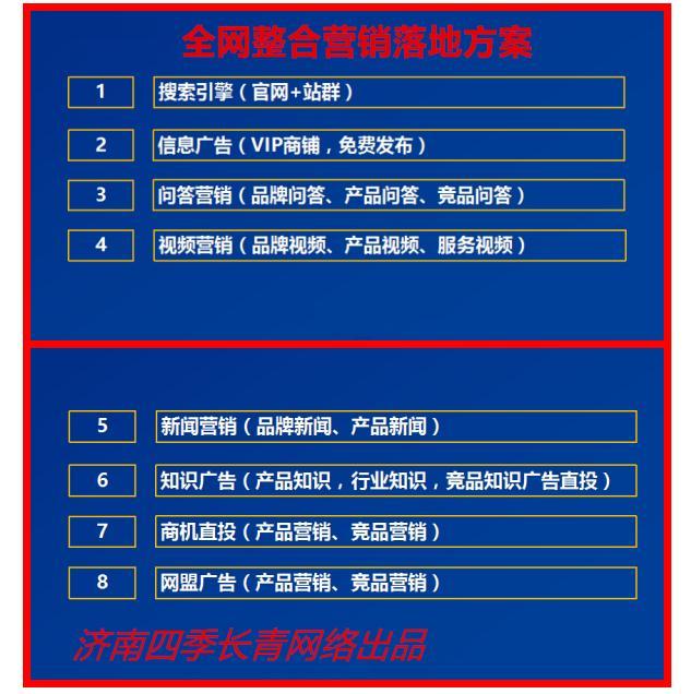 济南四季长青g3云推广全网营销升级当天网络上首页
